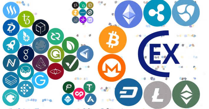 Wat is cryptocurrency